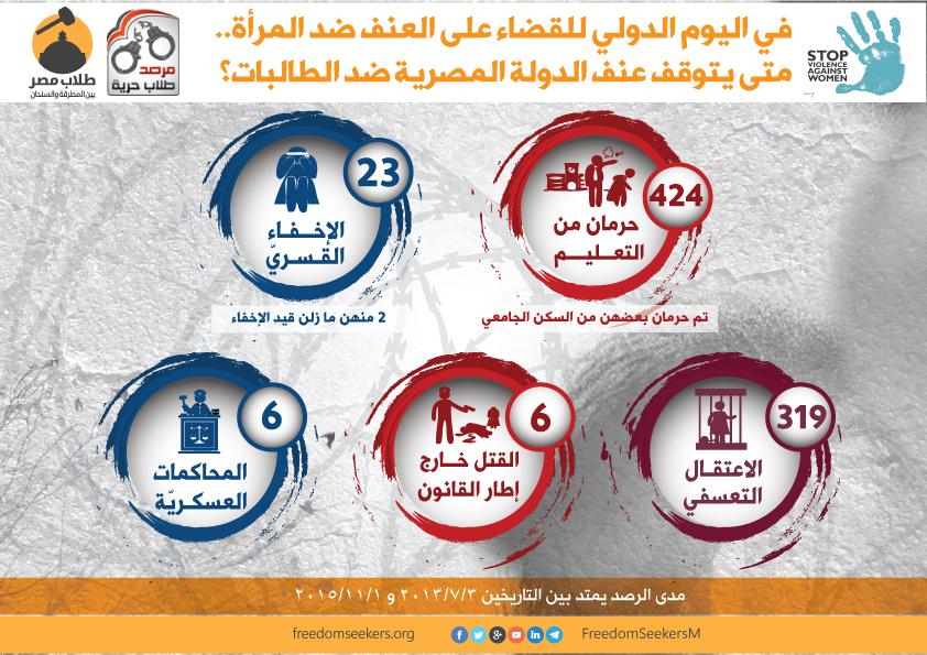 في اليوم الدولي للقضاء على العنف ضد المرأة.. متى يتوقف عنف الدولة المصرية ضد الطالبات ؟!