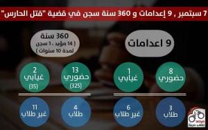 9 إعدامات و 360 سنة سجن في قضية .الحارس