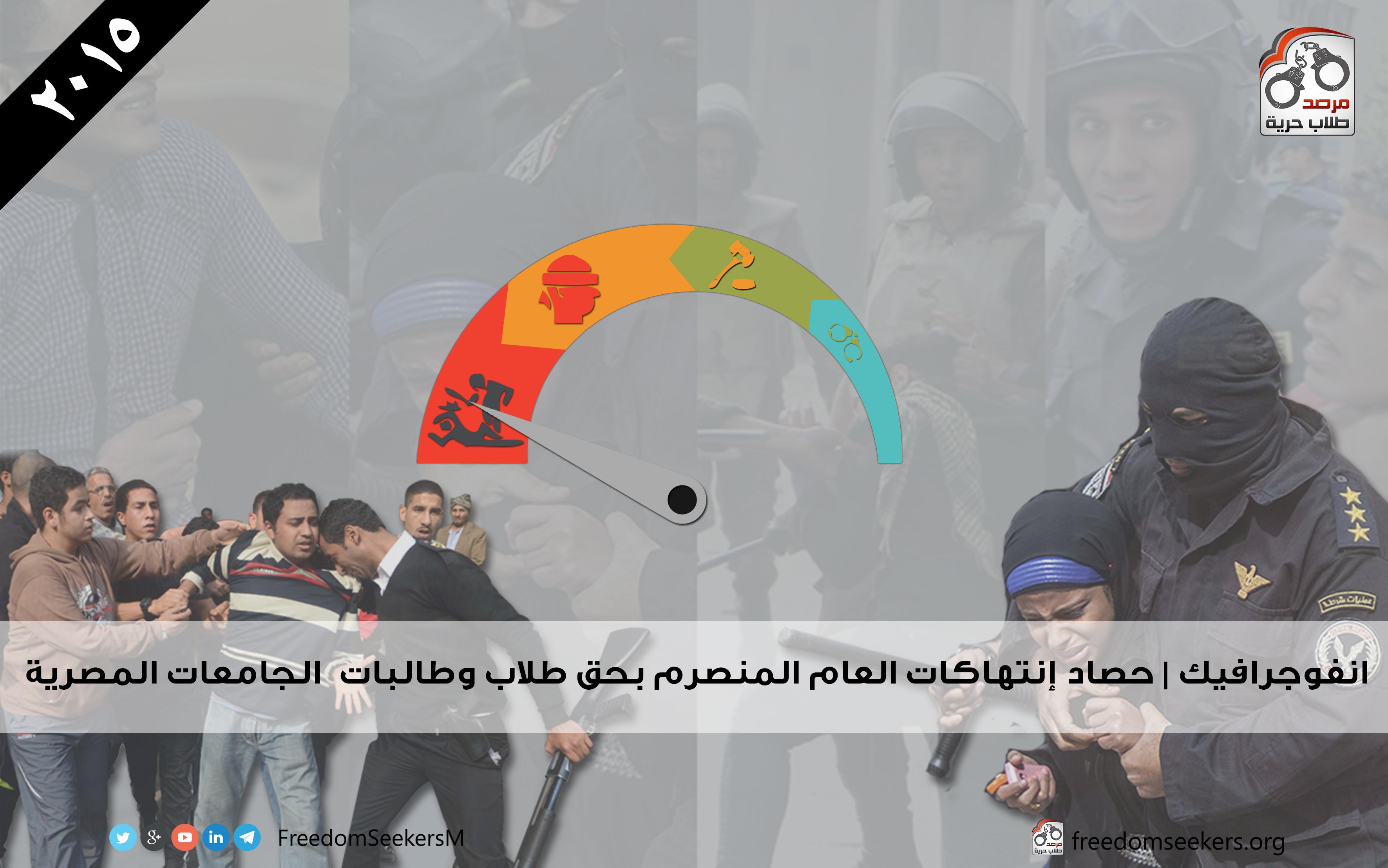 انفوجرافيك  حصاد إنتهاكات العام المنصرم بحق طلاب وطالبات  الجامعات المصرية 2015